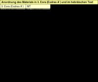 Tabelle 1: Anordnung des Materials in 3. Esra (Esdras A') und im hebräischen Text.