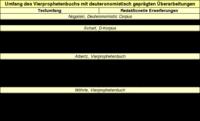 Tabelle 1: Umfang des Vierprophetenbuchs mit deuteronomistisch geprägten Überarbeitungen.