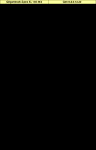 Tabelle: Vergleich der Vogelszenen im Gilgamsch-Epos und in der Genesis.