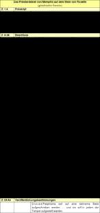 Tabelle: Das Priesterdekret von Memphis auf dem Stein von Rosette.