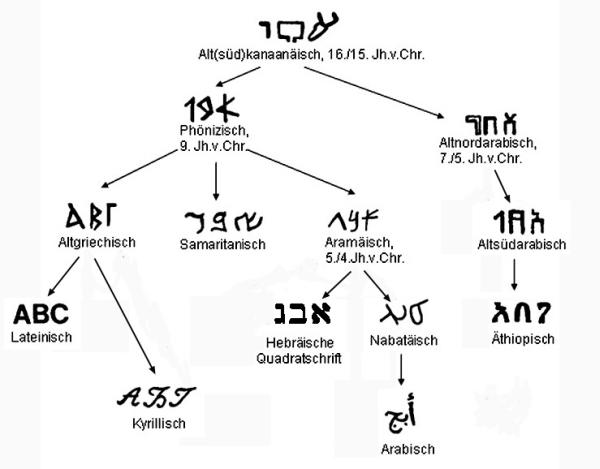 lexikon academicbiblecom