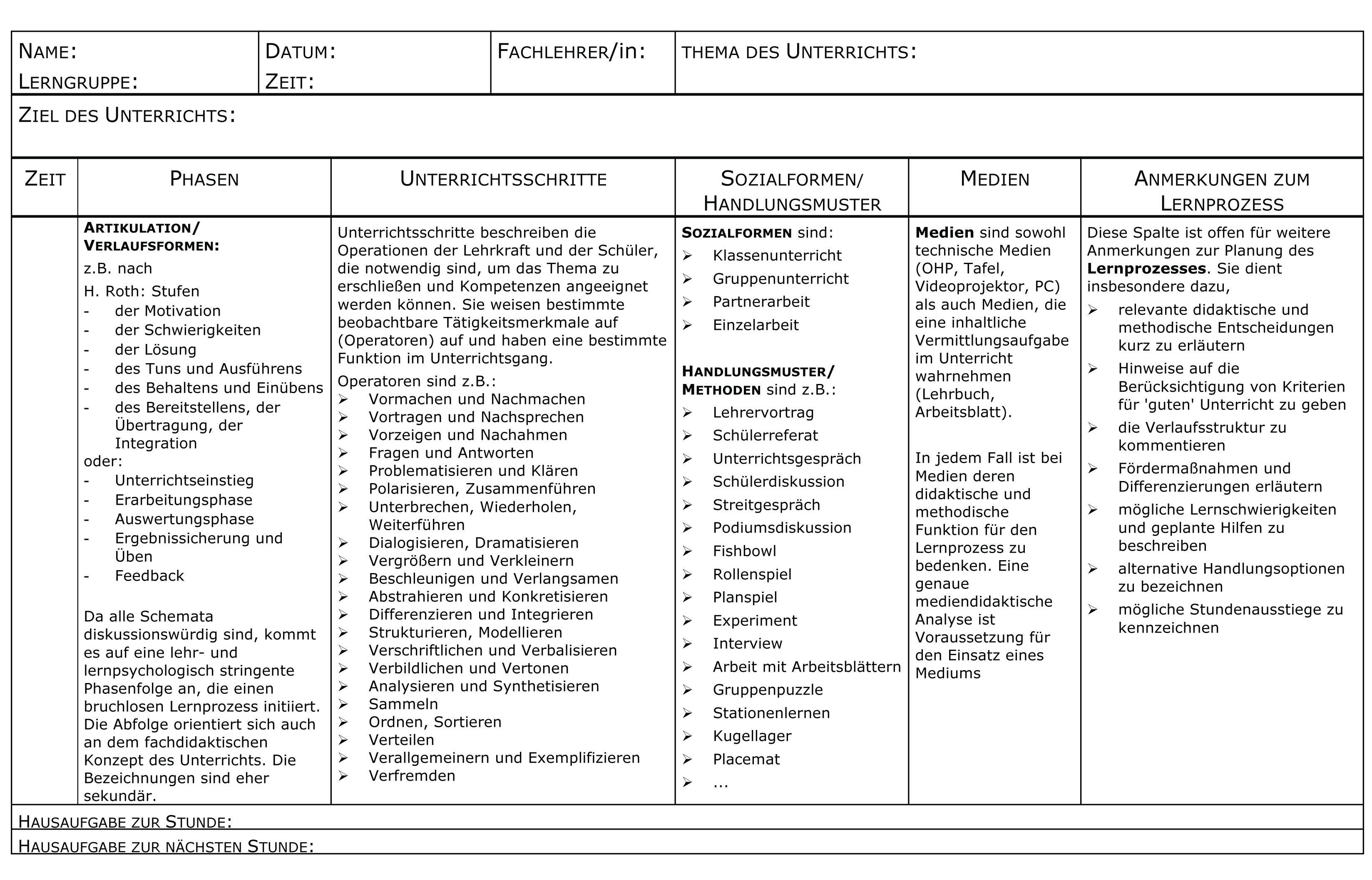 Deutsch Analyse Aufbau Brocken Inselsbergde