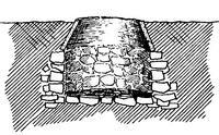 Aus: G. Schumacher, Tell el-Mutesellim I, 1908, Tafel 40c