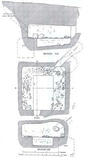 Nach D. Mackenzie, Excavations at Ain Shems (APEF 2), London 1912/13, plate 5