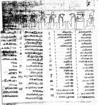 Aus: E.A.W. Budge, The Greenfield Papyrus in the British Museum, London 1912, Tf. 82